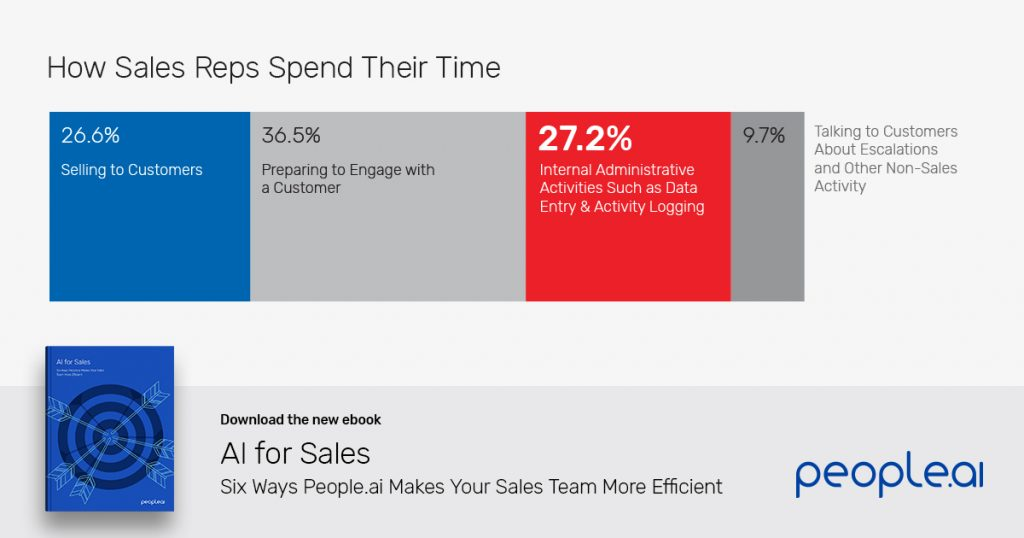 ai-for-sales